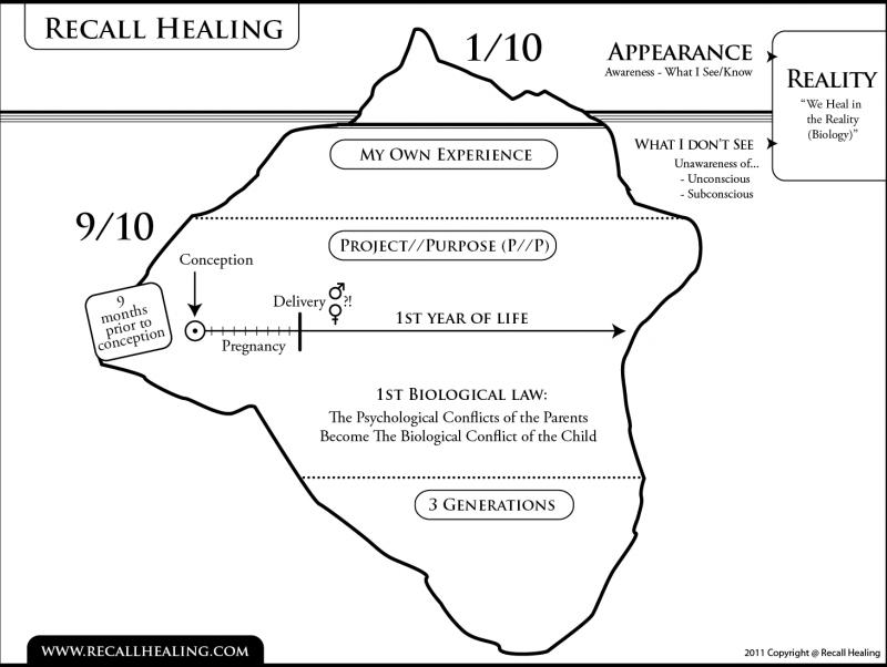 iceberg-clean-in-recall-healing